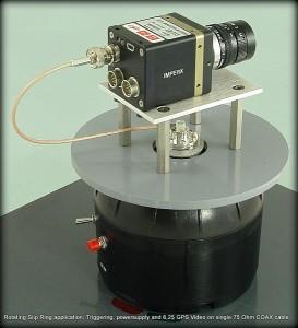 Coaxpress Camera numérique bague tournante slip ring SACASA Industries et Systèmes propose une gamme complète de caméras et cartes interfaces coaxpress CXP
