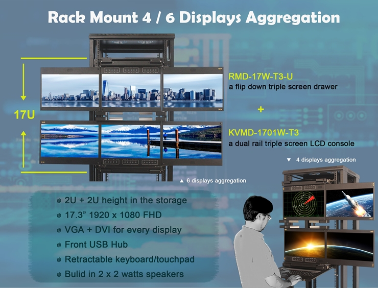 ANNSO CLAVIER RACKABLE  TIROIR ECRAN CLAVIER TOUCHPAD RACKABLE CONSOLE RACKABLE LCD KVM SWITCH MULTI CLAVIER ECRAN RACKABLE DISPLAY  CLAVIER ECRAN RACKABLE MULTIPLE HD DEUX TRIPLES CLAVIER ECRAN RACKABLE SUPERPOSES CLAVIER ECRAN RACKABLE 4 OU 6 LCD